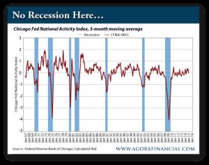 recesion alerts chicago